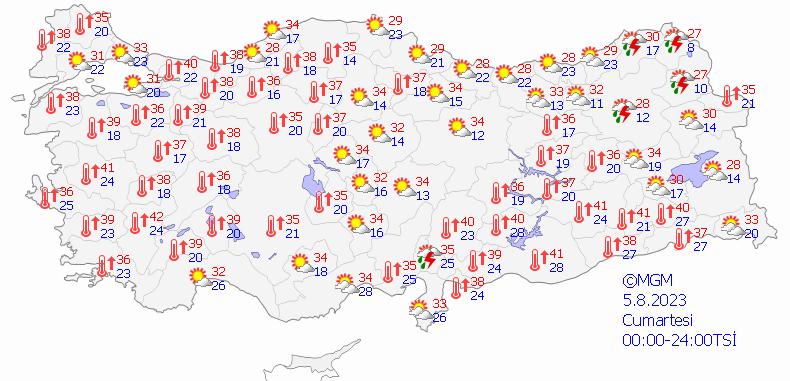 haritalı hava durumu tahmini