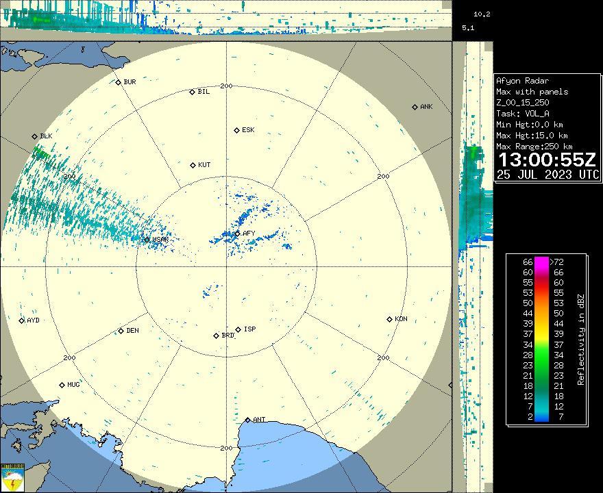 Radar Görüntüsü: Afyonkarahisar, Maks