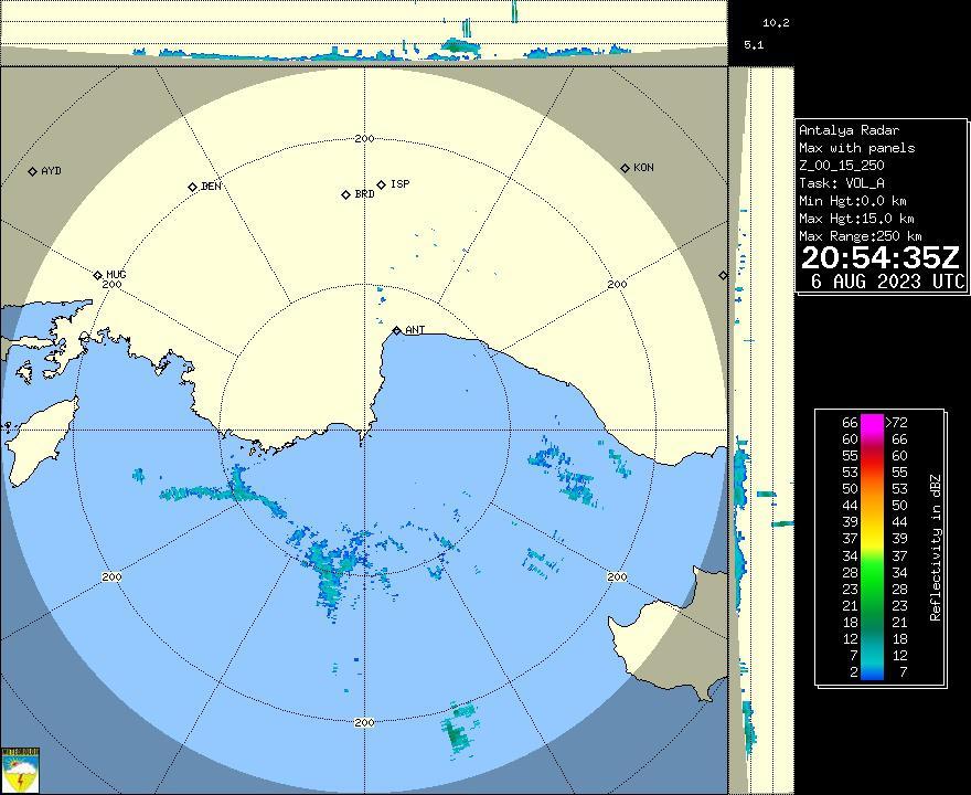 Radar Görüntüsü: Antalya, Maks