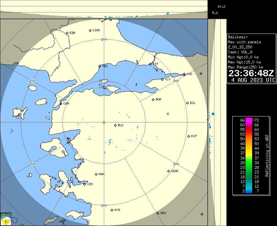 Radar Görüntüsü: Balıkesir, Maks