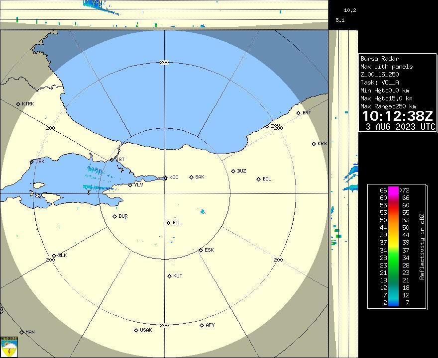 Radar Görüntüsü: Bursa, Maks