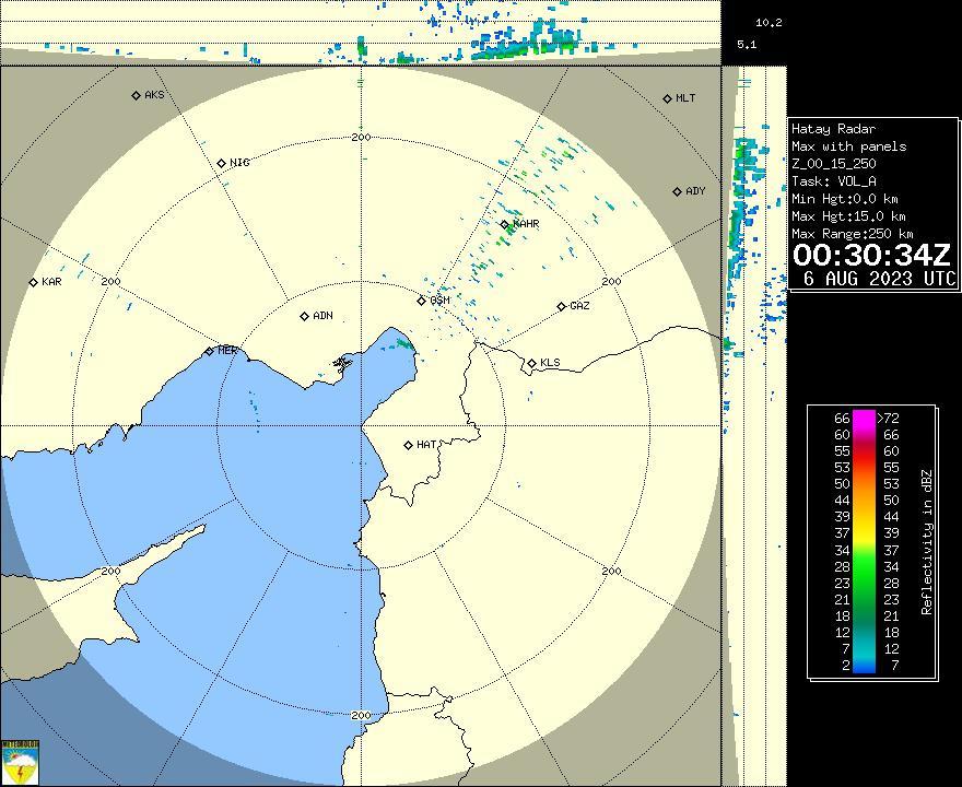 Radar Görüntüsü: Adana/Hatay, Maks