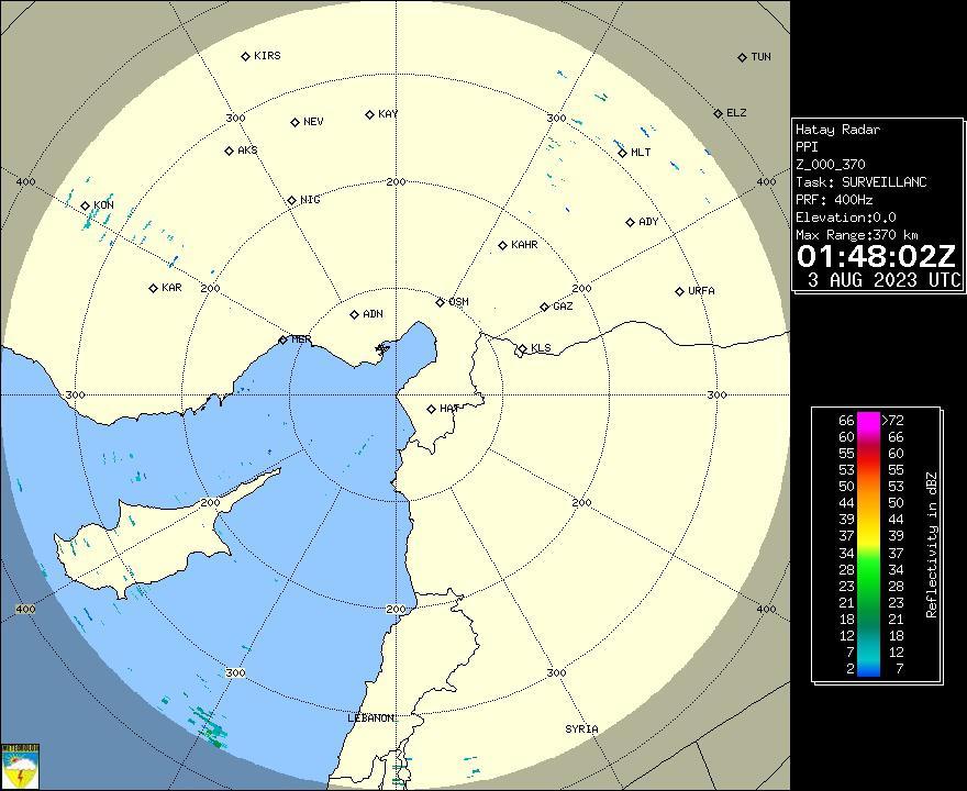 Radar Görüntüsü: Hatay, PPI