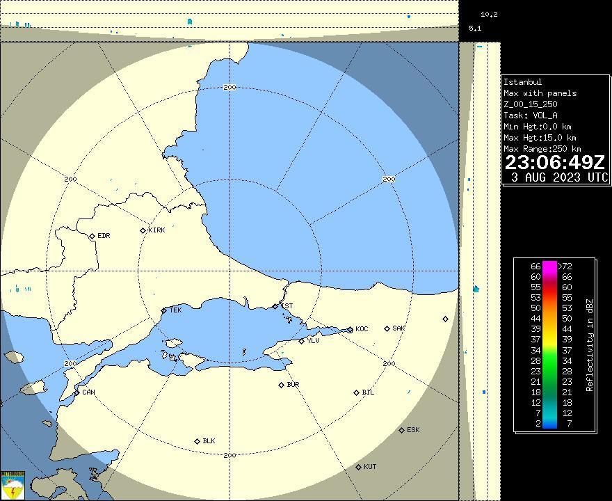 Radar Görüntüsü: İstanbul, Maks