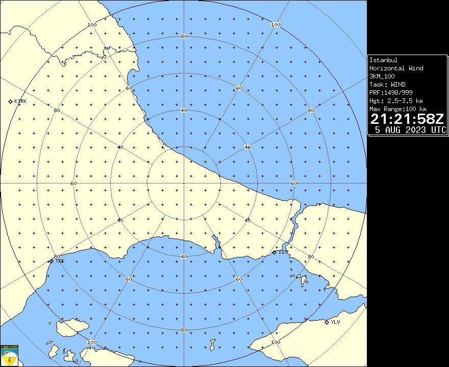 Radar Görüntüsü: İstanbul, Rüzgar