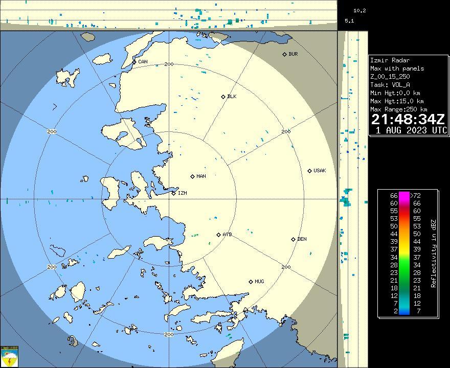 Radar Görüntüsü: İzmir, Maks