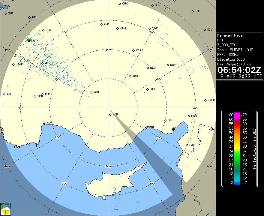 Radar Görüntüsü: Karaman, PPI