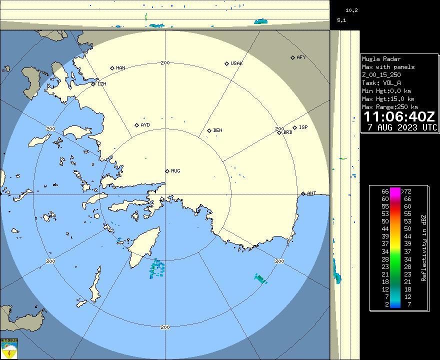 Radar Görüntüsü: Muğla, Maks