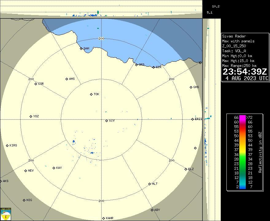 Radar Görüntüsü: Sivas, Maks