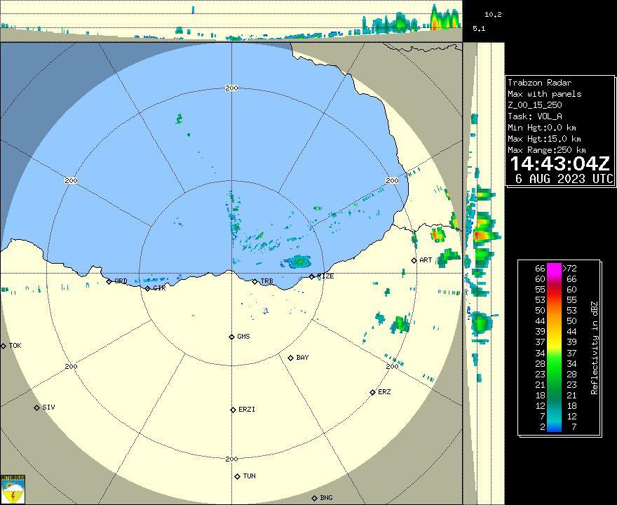 Radar Görüntüsü: Trabzon, Maks