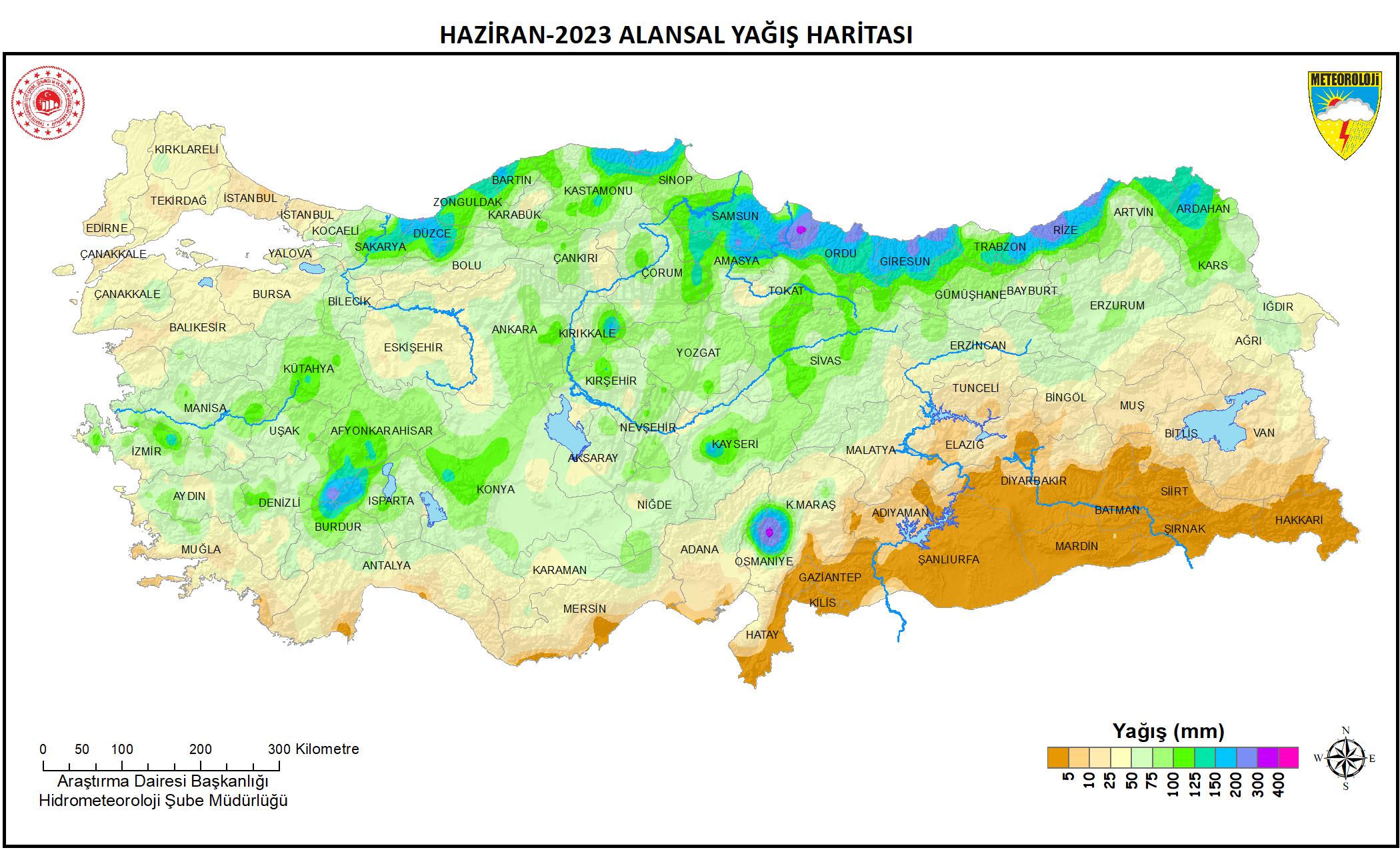 Türkiye, Geçen Yıl ile Karşılaştırma