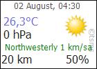 Latest Antalya Weather Update