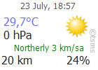 The Latest Weather: ISPARTA