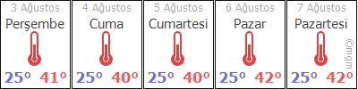 AdıyamanSamsatUzuntepe hava durumu