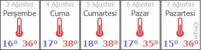 BurdurTefenniEce hava durumu